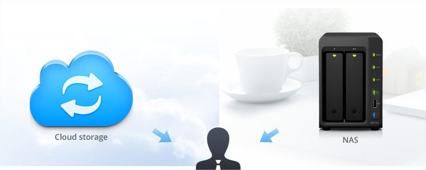synology cloud 4