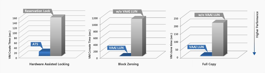 synology iscsi virtualization 8