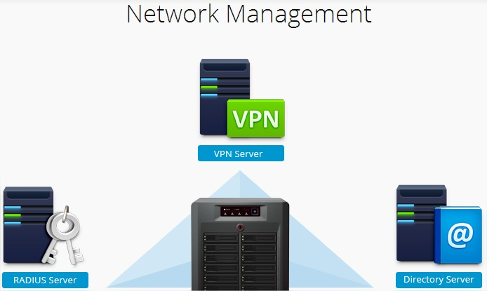Synology Singapore - Synology Mail DNS DHCP VPN Server
